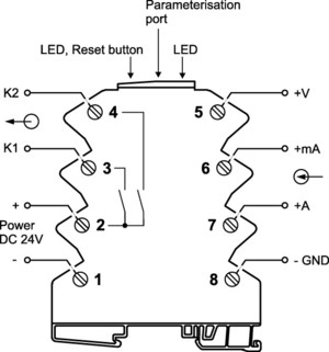 751360 - Microcompact analog/limit value switch